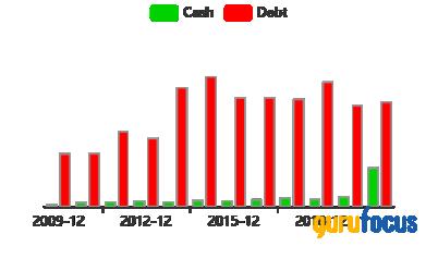 Reliance Steel cash and debt